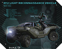 Image: Halo Tin Sign: Warthog Specs  - Crowded Coop, LLC