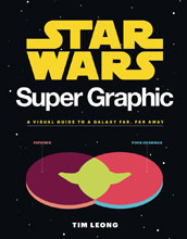 Image: Star Wars: Super Graphic Visual Guide to the Galaxy SC  - Chronicle Books