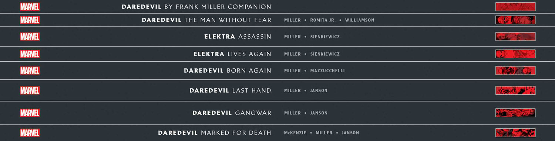 Daredevil by Frank Miller Slipcased Set  - Marvel Comics