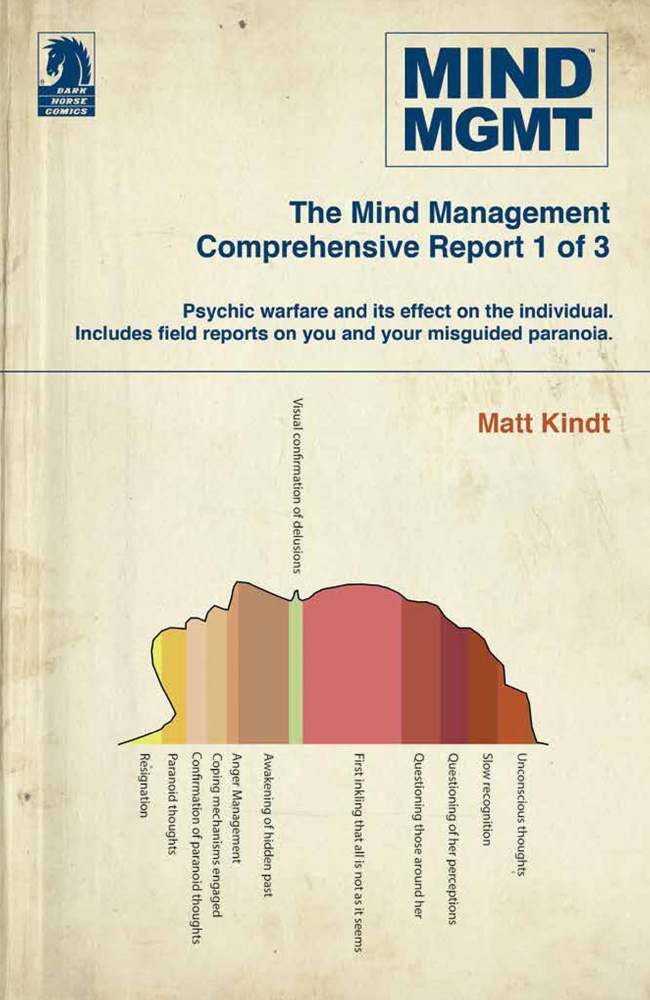 Image: Mind MGMT Omnibus Vol. 01: The Manager and Futurist SC  - Dark Horse Comics