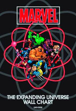 Image: Marvel Expanding Universe Wall Chart  -